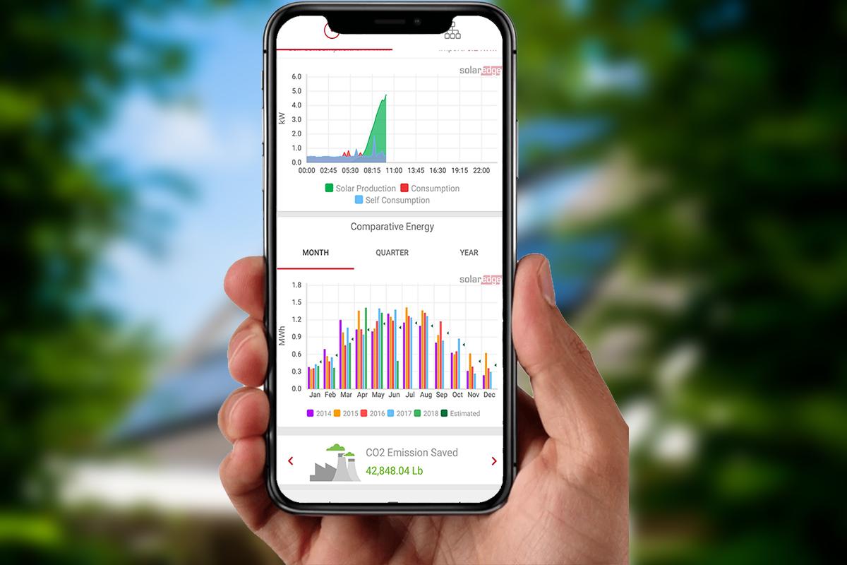 Monitoring-energie-opbrengst